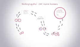 Copy of UWC Alumni Relations Strategy
