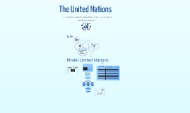 Copy of Model United Nations