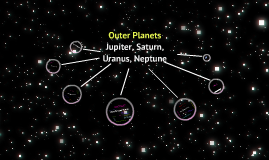 Copy of Outer Planets