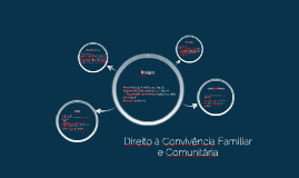 CLARA_Direito à Convivência Familiar e Comunitária