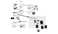 Nya beteenden och spelregler på den sociala webben