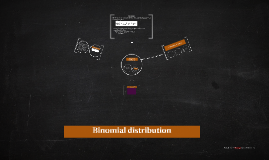 Copy of Binomial distribution