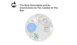 Copy of The Beat Generation and its Connections to The Catcher In Th