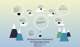 Writing Genres: Methods of Developing an Essay