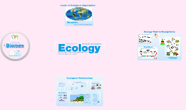 Copy of Copy of Ecology & Biomes Take 2