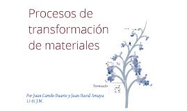 Copy of Algunos procesos de transformación de materiales