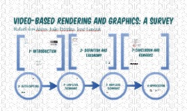 Video-Based Rendering and Graphics: A Survey