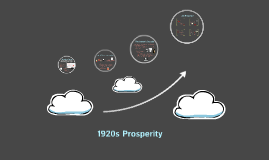 1920s Prosperity