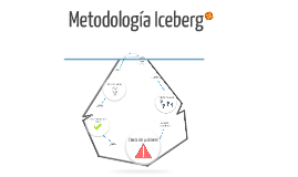 Copy of Metodología Iceberg
