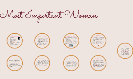 Most Important Woman
