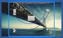Copy of Presentation on the state of California