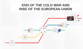 Copy of Fall of the Wall: The End of the Cold War I