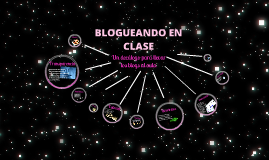 Copy of BLOGUEANDO EN CLASE