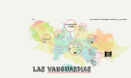 Copy of Tema 3. 2C Las Vanguardias