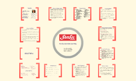 Copy of Sara Lee Presentation