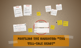 """Profiling the narrator: """"The Tell-tale heart"""""""
