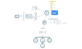Mapa conceptual PEC1