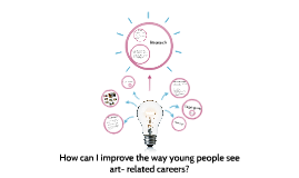 How can I improve the way young people see art-related caree