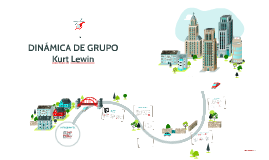 Copy of Grupo según Kurt Lewin