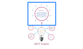 Marketing Presentation 1 - COB Analysis