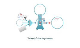 The twenty first century classroom