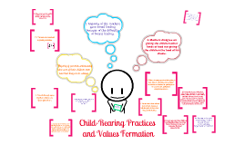 Child-Rearing Practices and Value Formation