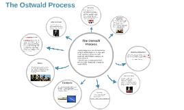 Copy of The Ostwald Process