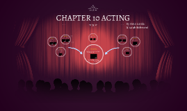 CHAPTER 10 ACTING