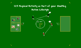 1.1.4 Physical Activity as Part of your Healthy, Active Lifestyle