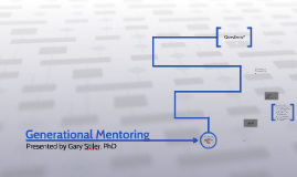 Copy of Ideal Mentoring Program