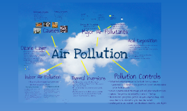 Copy of Copy of APES- Air Pollution