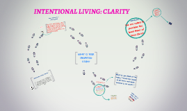 Intentional Living: Clarity