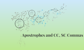 Apostrophes and CC, SC Comma Use