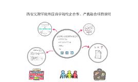 西安文理学院外国语学院校企合作、