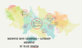 Insights into Learners - Literacy Insights