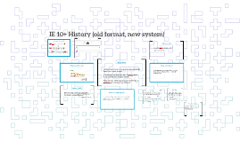 Copy of IE 10 History (old format, new system)