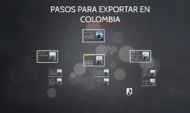 Copy of Copy of PASOS PARA EXPORTAR EN COLOMBIA
