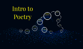 Copy of Intro to Poetry