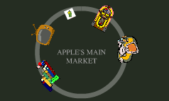 Apple main market