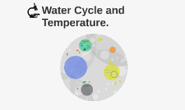 Water Cycle and Temperature.