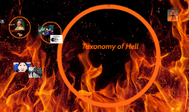 Taxonomy of Hell