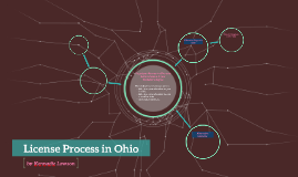 License Process in Ohio