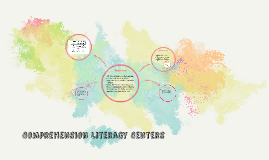 Comprehension Literacy Centers