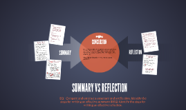 Copy of Summary vs Reflection