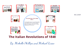 failure of the italian revolutions A bourgeois revolution whose objectives included the abolition of the feudal-absolutist system, an end to state fragmentation and foreign (austrian) oppression, and the creation of a united italian state the liberal bourgeoisie headed the antifeudal national camp in the first stage of the.