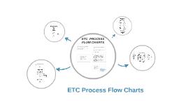 ETC Process Flow Charts
