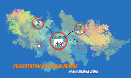 Presentation Orale Individuale