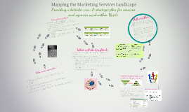 Mapping the Marketing Landscape
