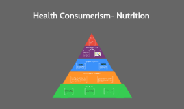 Health Consumerism- Nutrition
