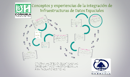 Conceptos y experiencias de la integración de Infraestructur